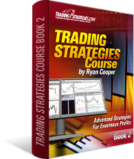 Free stock trading system software